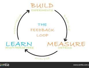 Thumb feedback loop