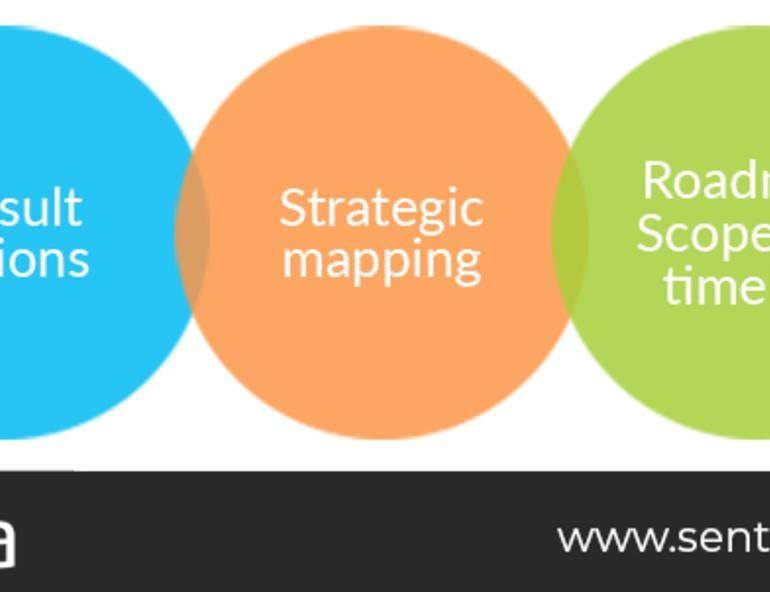 Hero image developing roadmap