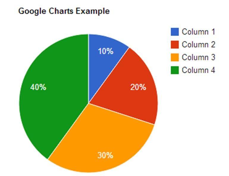 Hero image pie chart